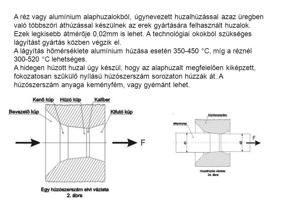 A réz vagy alumínium alaphuzalokból, úgynevezett huzalhúzással azaz üregben való többszöri áthúzással készülnek az erek gyártására felhasznált huzalok