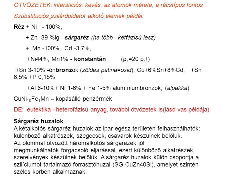 Sárgaréz huzalok A kétalkotós sárgaréz huzalok az ipar egész területén felhasználhatók: különböző alkatrészek, szegecsek, csavarok készülnek belőlük.