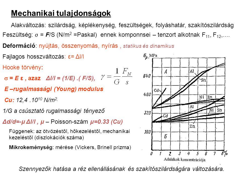 Mechanikai tulajdonságok Alakváltozás: szilárdság, képlékenység, feszültségek, folyáshatár, szakítószilárdság Feszültség:  = F/S (N/m 2 =Paskal) enne