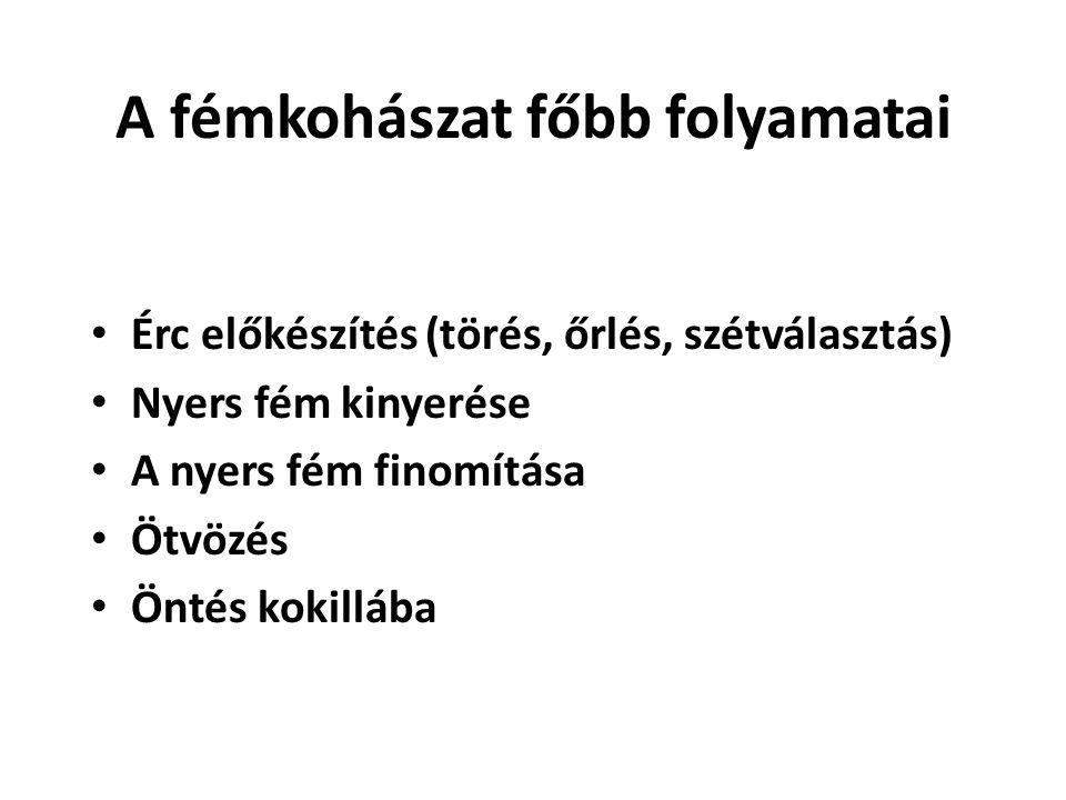 Polimerek, gyanták A polimer szénhidrogének között a legismertebbek: a polietilén, a polisztirol és a polivinil-klorid, illetve poli(tetrafluor-etilén)-teflon H H    C  C   H Cl n vinil-klorid (H 2 C=CH  Cl) polimerizációja F F    C  C  C  F F n       Si  O  Si  O  Si       Szilíciumszerves polimerek Epoxigyanták molekulái epoxi-gyűrűket tartalmaznak: O / \ H 2 C  CH  Paraméterek: lágyulási T, keménység, vezetőképesség, oldékonyság, képlékenység H H etilen C H
