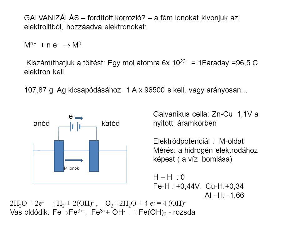GALVANIZÁLÁS – fordított korrózió? – a fém ionokat kivonjuk az elektrolitból, hozzáadva elektronokat: M n+ + n e -  M 0 Kiszámíthatjuk a töltést: Egy