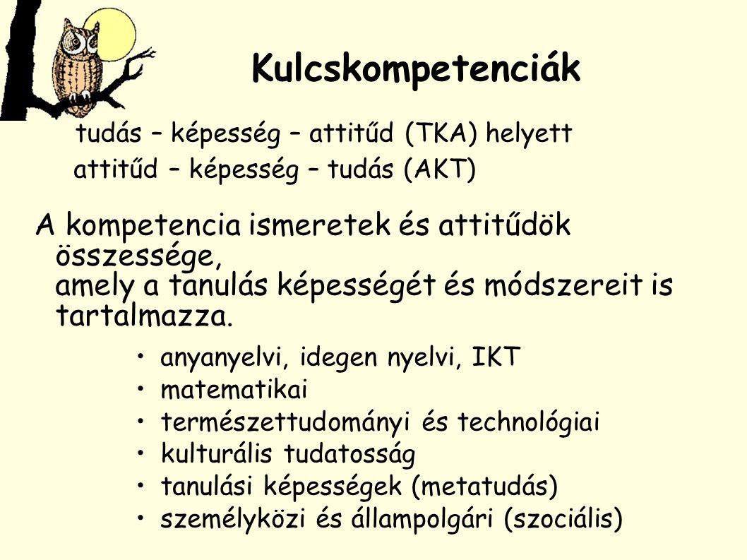 Kulcskompetenciák tudás – képesség – attitűd (TKA) helyett attitűd – képesség – tudás (AKT) A kompetencia ismeretek és attitűdök összessége, amely a tanulás képességét és módszereit is tartalmazza.