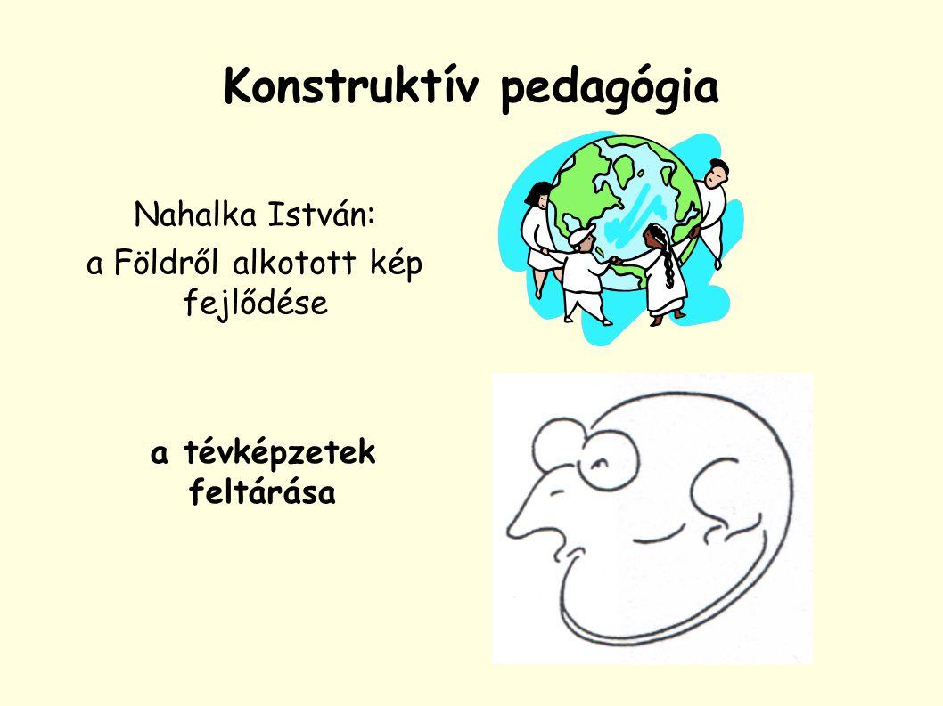 Konstruktív pedagógia Nahalka István: a Földről alkotott kép fejlődése a tévképzetek feltárása