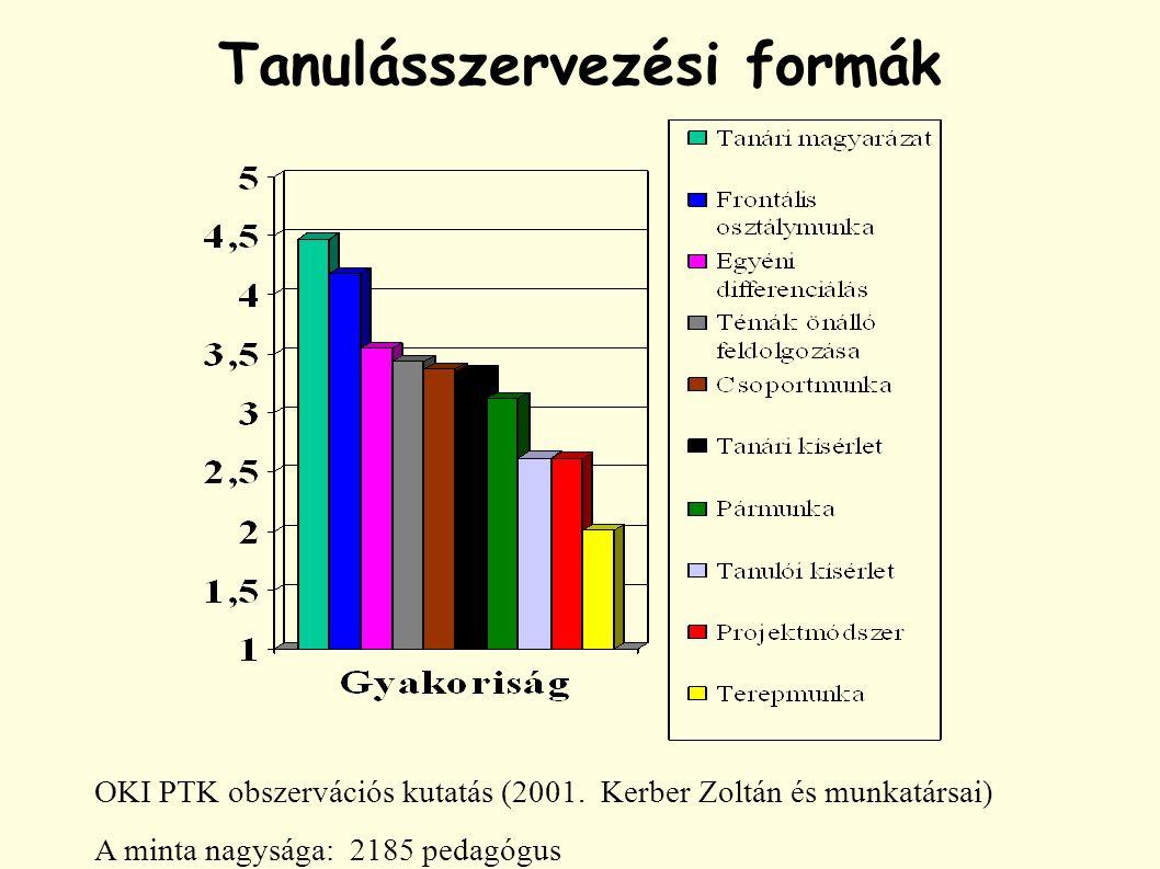 Tanulásszervezési formák OKI PTK obszervációs kutatás (2001.