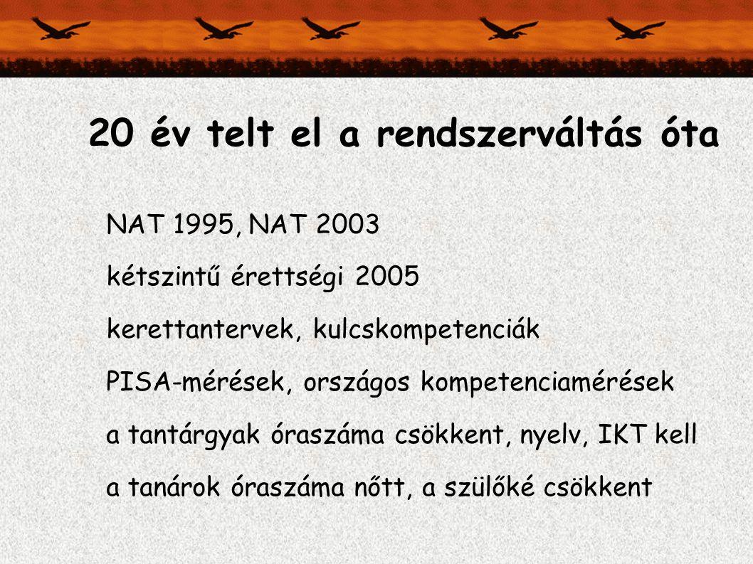 20 év telt el a rendszerváltás óta NAT 1995, NAT 2003 kétszintű érettségi 2005 kerettantervek, kulcskompetenciák PISA-mérések, országos kompetenciamérések a tantárgyak óraszáma csökkent, nyelv, IKT kell a tanárok óraszáma nőtt, a szülőké csökkent