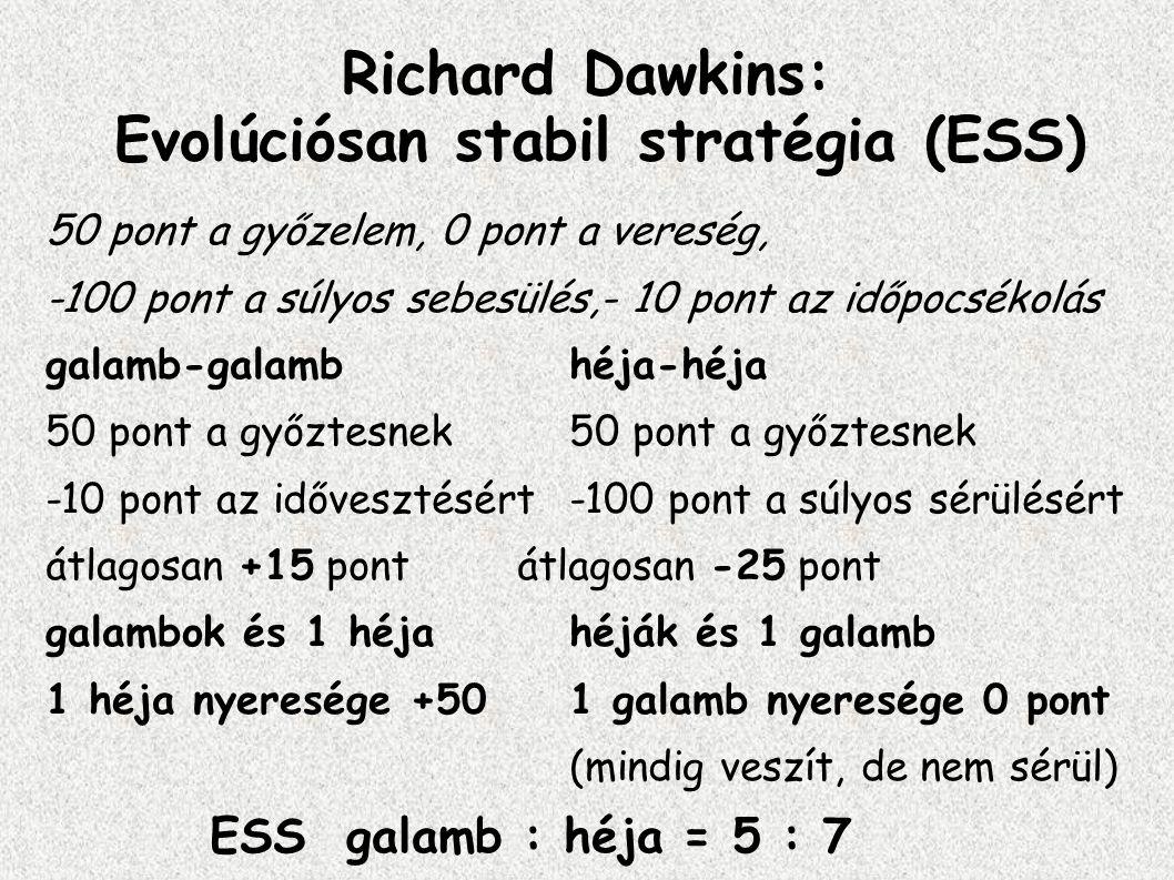 Richard Dawkins: Evolúciósan stabil stratégia (ESS) 50 pont a győzelem, 0 pont a vereség, -100 pont a súlyos sebesülés,- 10 pont az időpocsékolás galamb-galambhéja-héja 50 pont a győztesnek -10 pont az idővesztésért -100 pont a súlyos sérülésért átlagosan +15 pontátlagosan -25 pont galambok és 1 héjahéják és 1 galamb 1 héja nyeresége +501 galamb nyeresége 0 pont (mindig veszít, de nem sérül) ESS galamb : héja = 5 : 7