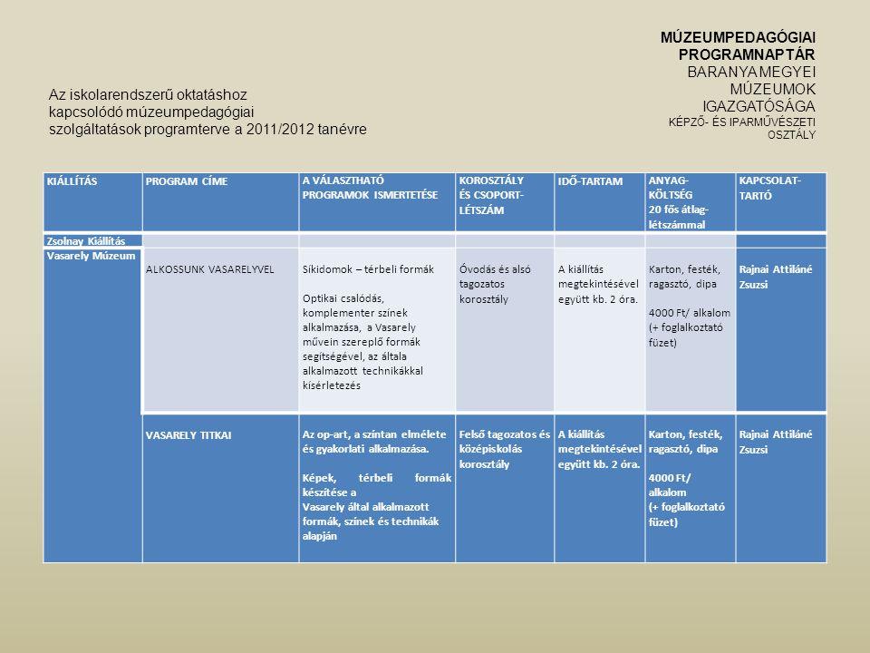 Csontváry Múzeum NAPSZÍNEZŐ Az óvodások számára összeállított program célja a játékos ismerkedés a múzeumokkal, művészettel, maximum 2-3 műalkotás érintésével.