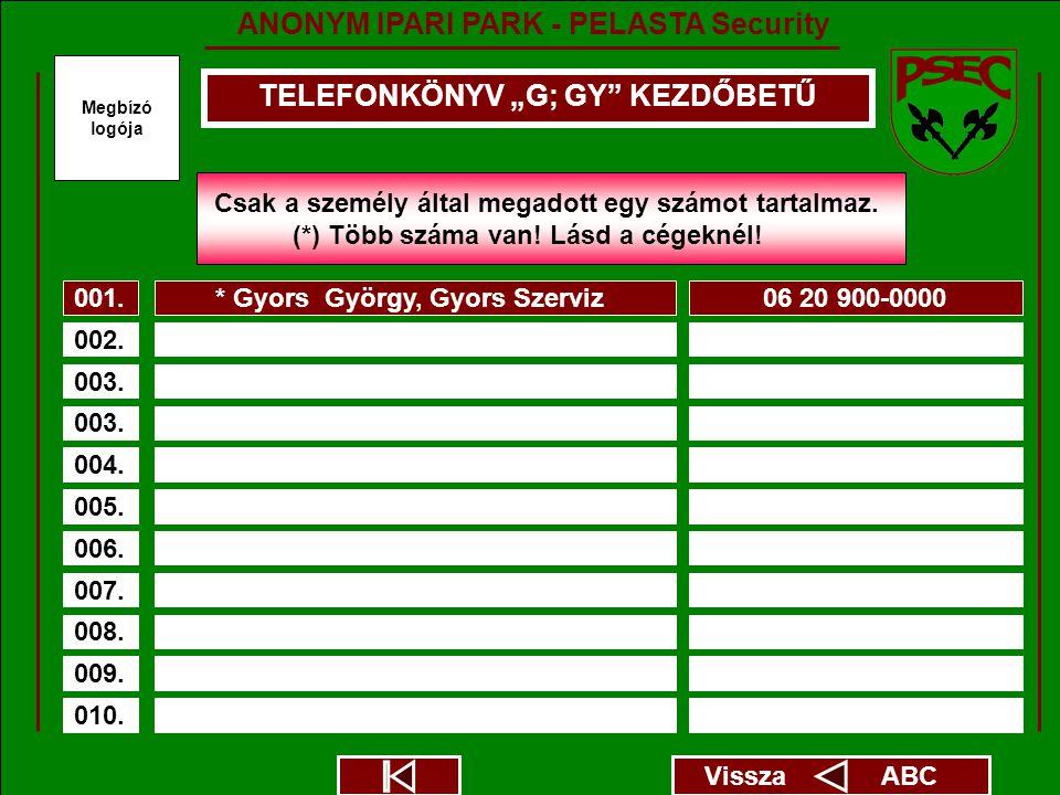 Megbízó logója 001.* Gyors György, Gyors Szerviz06 20 900-0000 Csak a személy által megadott egy számot tartalmaz.