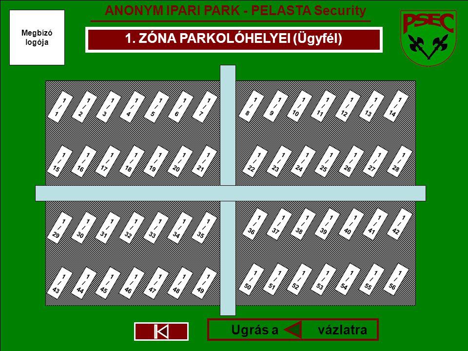 ANONYM IPARI PARK - PELASTA Security Megbízó logója 1.