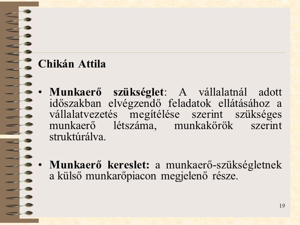 19 Chikán Attila •Munkaerő szükséglet: A vállalatnál adott időszakban elvégzendő feladatok ellátásához a vállalatvezetés megítélése szerint szükséges munkaerő létszáma, munkakörök szerint struktúrálva.