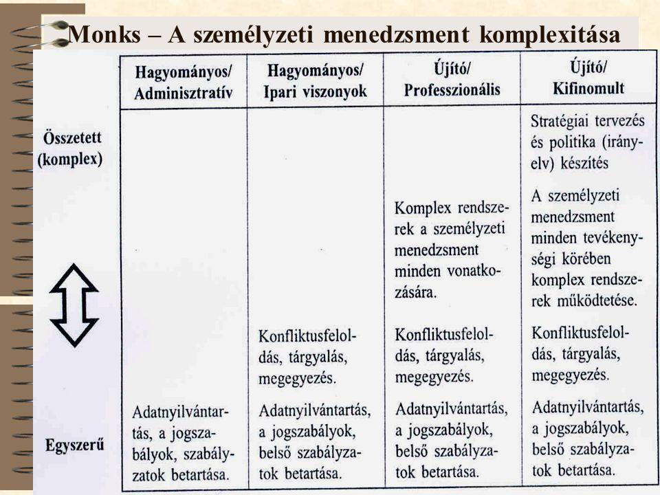 22 Monks – A személyzeti menedzsment komplexitása
