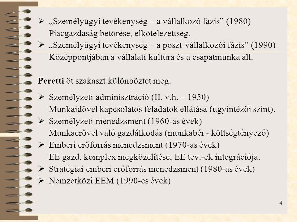 """4  """"Személyügyi tevékenység – a vállalkozó fázis"""" (1980) Piacgazdaság betörése, elkötelezettség.  """"Személyügyi tevékenység – a poszt-vállalkozói fáz"""