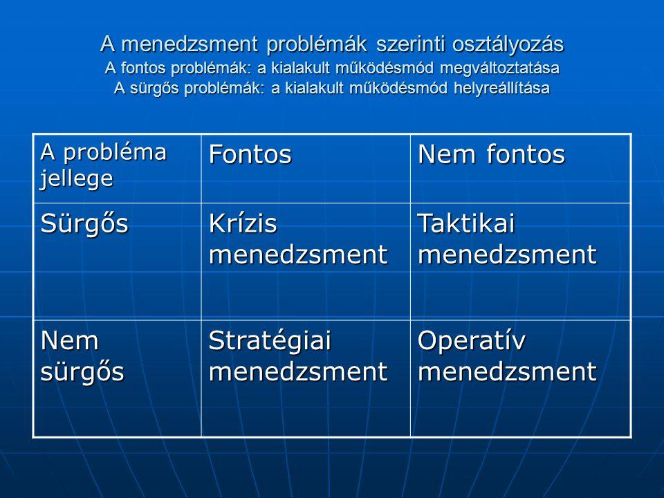 A menedzsment problémák szerinti osztályozás A fontos problémák: a kialakult működésmód megváltoztatása A sürgős problémák: a kialakult működésmód hel