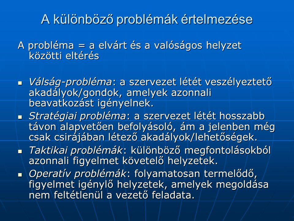 A különböző problémák értelmezése A probléma = a elvárt és a valóságos helyzet közötti eltérés  Válság-probléma: a szervezet létét veszélyeztető akad