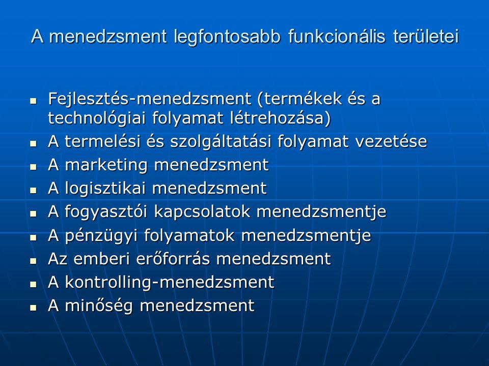 A menedzsment legfontosabb funkcionális területei  Fejlesztés-menedzsment (termékek és a technológiai folyamat létrehozása)  A termelési és szolgált
