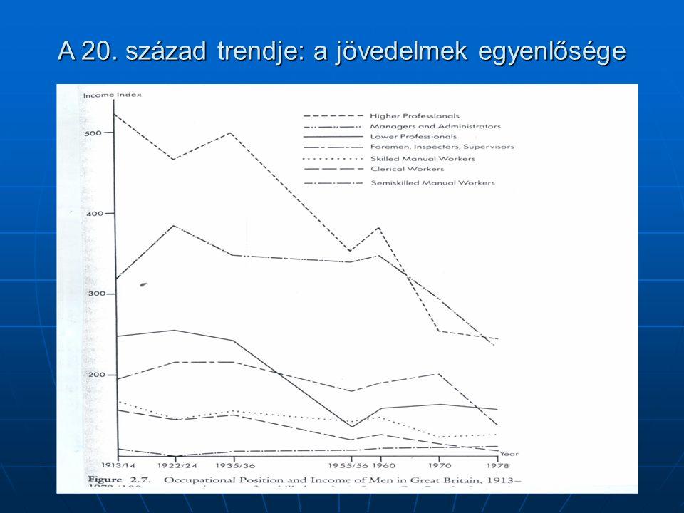 A 20. század trendje: a jövedelmek egyenlősége
