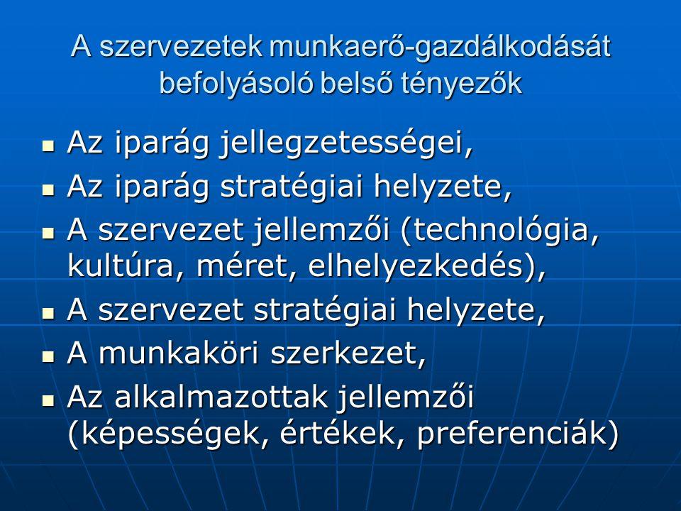 A szervezetek munkaerő-gazdálkodását befolyásoló belső tényezők  Az iparág jellegzetességei,  Az iparág stratégiai helyzete,  A szervezet jellemzői (technológia, kultúra, méret, elhelyezkedés),  A szervezet stratégiai helyzete,  A munkaköri szerkezet,  Az alkalmazottak jellemzői (képességek, értékek, preferenciák)