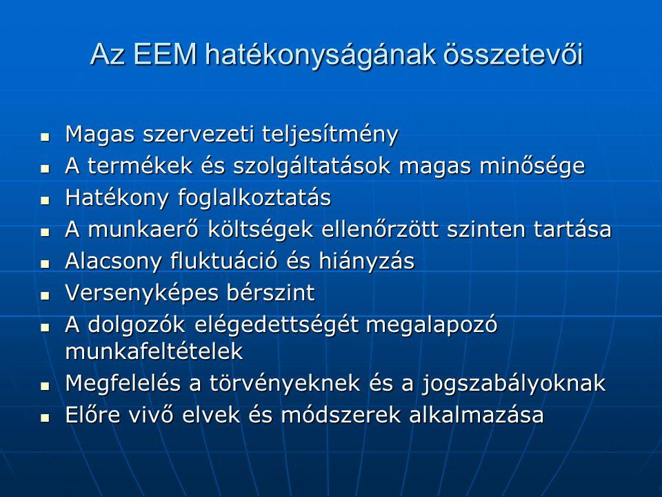 Az EEM hatékonyságának összetevői  Magas szervezeti teljesítmény  A termékek és szolgáltatások magas minősége  Hatékony foglalkoztatás  A munkaerő költségek ellenőrzött szinten tartása  Alacsony fluktuáció és hiányzás  Versenyképes bérszint  A dolgozók elégedettségét megalapozó munkafeltételek  Megfelelés a törvényeknek és a jogszabályoknak  Előre vivő elvek és módszerek alkalmazása