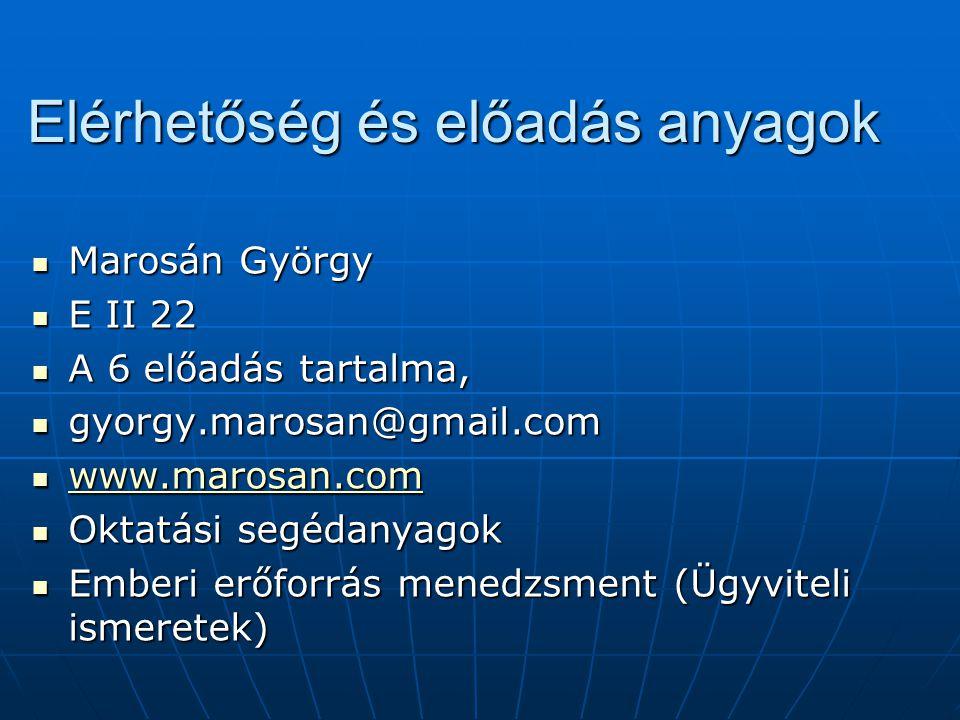 Elérhetőség és előadás anyagok  Marosán György  E II 22  A 6 előadás tartalma,  gyorgy.marosan@gmail.com  www.marosan.com www.marosan.com  Oktatási segédanyagok  Emberi erőforrás menedzsment (Ügyviteli ismeretek)