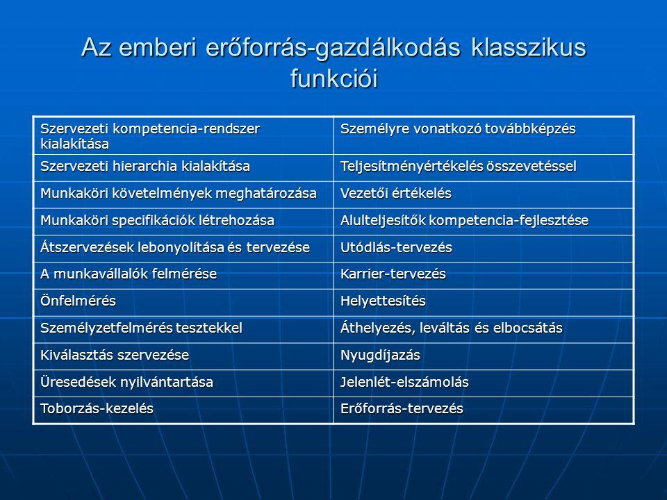Az emberi erőforrás-gazdálkodás klasszikus funkciói Szervezeti kompetencia-rendszer kialakítása Személyre vonatkozó továbbképzés Szervezeti hierarchia