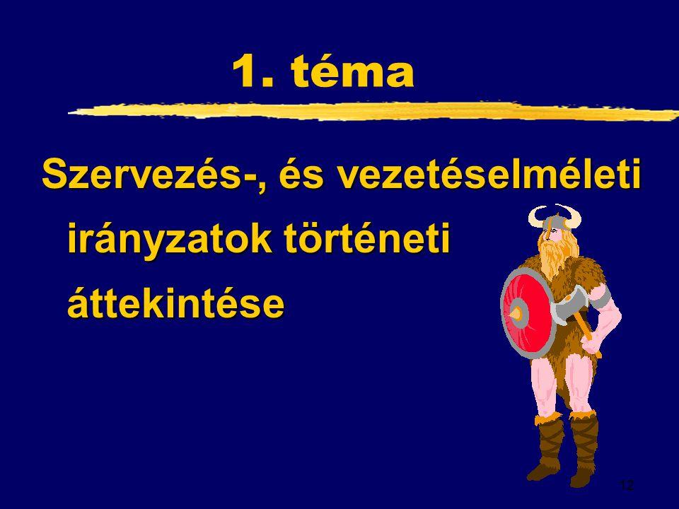 12 1. téma Szervezés-, és vezetéselméleti irányzatok történeti áttekintése