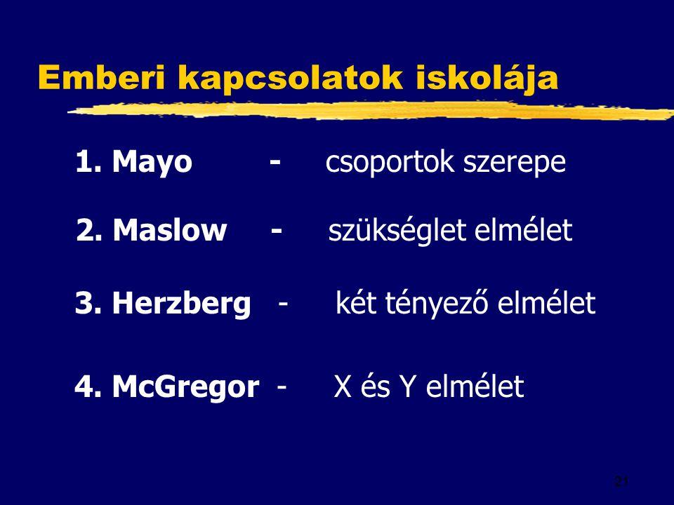 21 Emberi kapcsolatok iskolája 1. Mayo - csoportok szerepe 2. Maslow - szükséglet elmélet 3. Herzberg - két tényező elmélet 4. McGregor - X és Y elmél