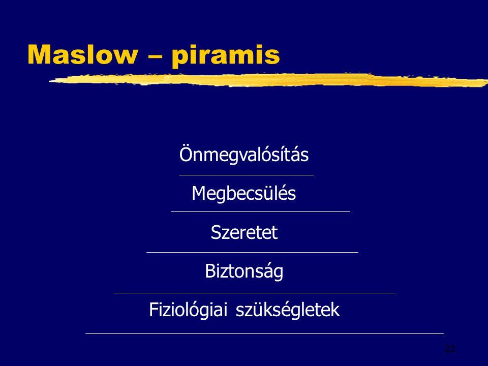 22 Maslow – piramis Önmegvalósítás Megbecsülés Szeretet Biztonság Fiziológiai szükségletek
