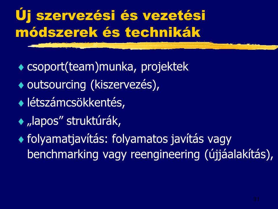 """31 Új szervezési és vezetési módszerek és technikák  csoport(team)munka, projektek  outsourcing (kiszervezés),  létszámcsökkentés,  """"lapos struktúrák,  folyamatjavítás: folyamatos javítás vagy benchmarking vagy reengineering (újjáalakítás),"""