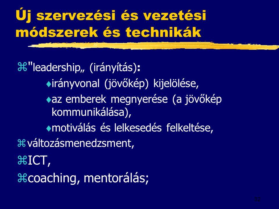 """32 Új szervezési és vezetési módszerek és technikák z leadership"""" (irányítás):  irányvonal (jövőkép) kijelölése,  az emberek megnyerése (a jövőkép kommunikálása),  motiválás és lelkesedés felkeltése, zváltozásmenedzsment, zICT, zcoaching, mentorálás;"""
