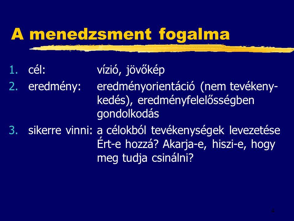 """15 Frederick Winslow TAYLOR (1856-1905) A tudományos vezetés  JOGOK ÉS KÖTELESSÉGEK PONTOS MEGHATÁROZÁSA  EGY FŐNÖK ELV TAGADÁSA, FUNKCIONÁLIS VEZETÉS  A FIZIKAI ÉS SZELLEMI MUNKA SZÉTVÁLASZTÁSA  SZABVÁNYOSÍTÁS,  EGYSÉGESÍTÉS,  A SZERVEZETI ÉLET RACIONALIZÁLHATÓ, """"SZERVEZETMÉRNÖK"""