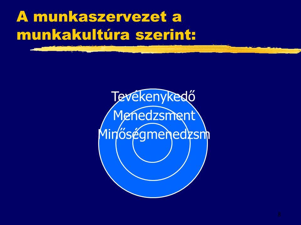 49 Tartalomelméletek:  A motiváció Maslow féle szükségletelmélete,  Herzberg két tényező elmélete, zTeljesítmény-hatalom elmélete,