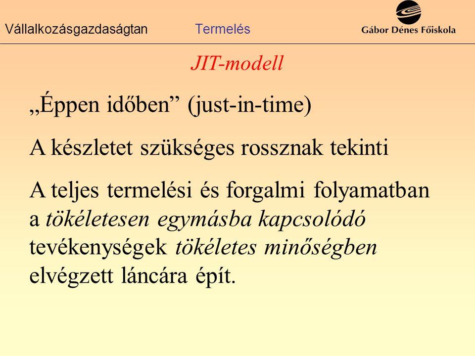 """VállalkozásgazdaságtanTermelés JIT-modell """"Éppen időben"""" (just-in-time) A készletet szükséges rossznak tekinti A teljes termelési és forgalmi folyamat"""