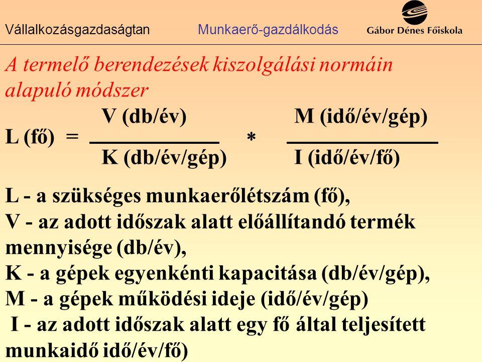 VállalkozásgazdaságtanMunkaerő-gazdálkodás A termelő berendezések kiszolgálási normáin alapuló módszer V (db/év) M (idő/év/gép) L (fő) =  K (db/év/gép) I (idő/év/fő) L - a szükséges munkaerőlétszám (fő), V - az adott időszak alatt előállítandó termék mennyisége (db/év), K - a gépek egyenkénti kapacitása (db/év/gép), M - a gépek működési ideje (idő/év/gép) I - az adott időszak alatt egy fő által teljesített munkaidő idő/év/fő)