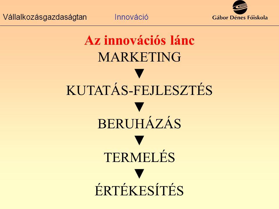 VállalkozásgazdaságtanInnováció Az innovációs lánc MARKETING ▼ KUTATÁS-FEJLESZTÉS ▼ BERUHÁZÁS ▼ TERMELÉS ▼ ÉRTÉKESÍTÉS