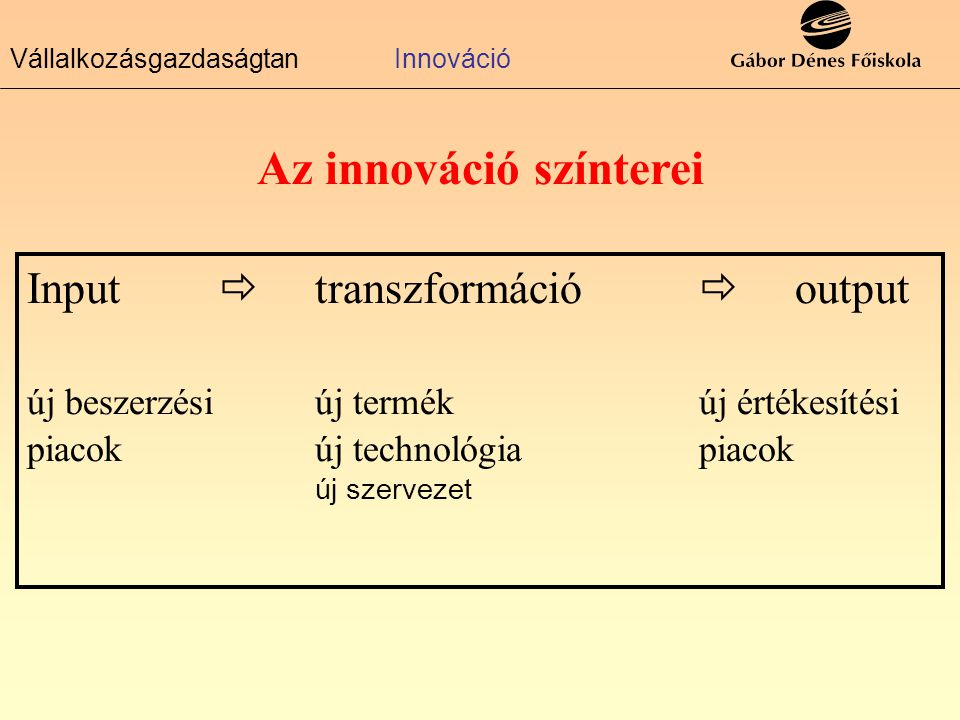VállalkozásgazdaságtanInnováció Az innováció színterei Input  transzformáció  output új beszerzési új termékúj értékesítési piacok új technológia piacok új szervezet