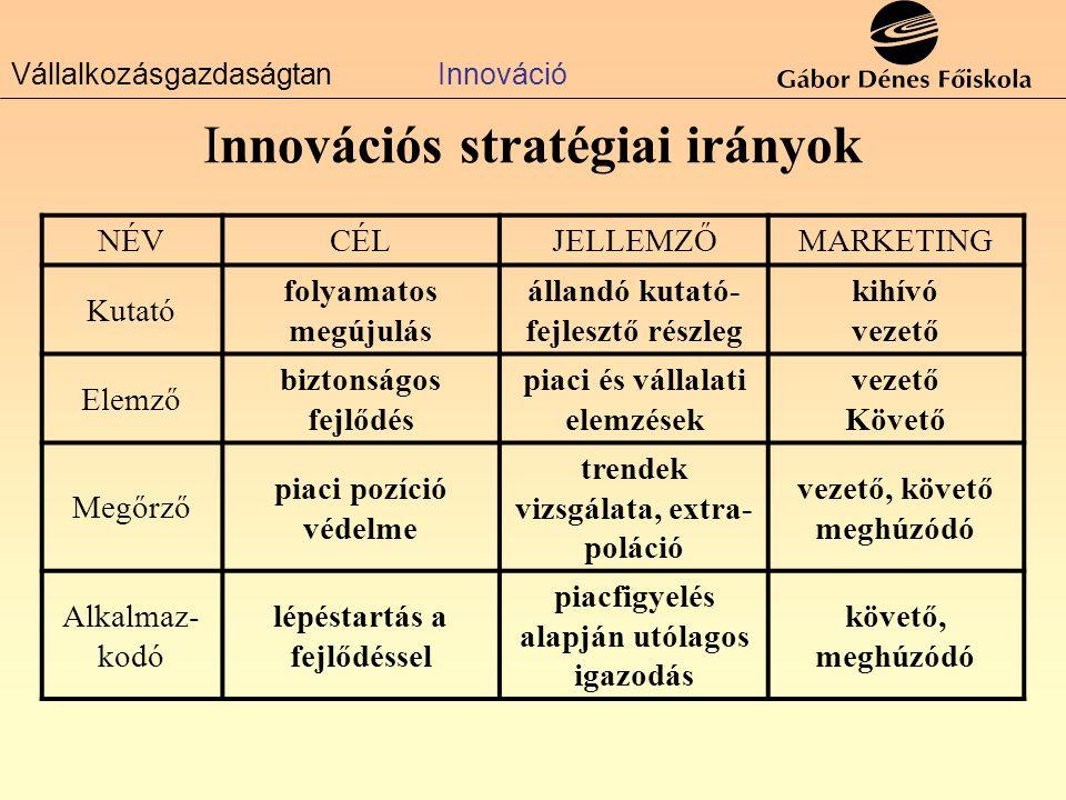 VállalkozásgazdaságtanInnováció Innovációs stratégiai irányok NÉVCÉLJELLEMZŐMARKETING Kutató folyamatos megújulás állandó kutató- fejlesztő részleg ki