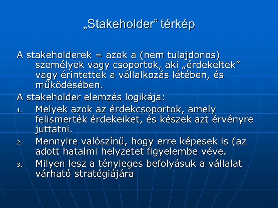 """""""Stakeholder térkép A stakeholderek = azok a (nem tulajdonos) személyek vagy csoportok, aki """"érdekeltek vagy érintettek a vállalkozás létében, és működésében."""