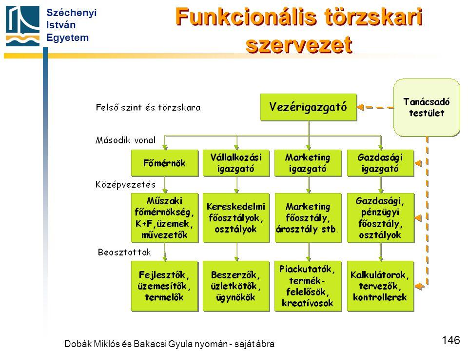Széchenyi István Egyetem 146 Funkcionális törzskari szervezet Dobák Miklós és Bakacsi Gyula nyomán - saját ábra