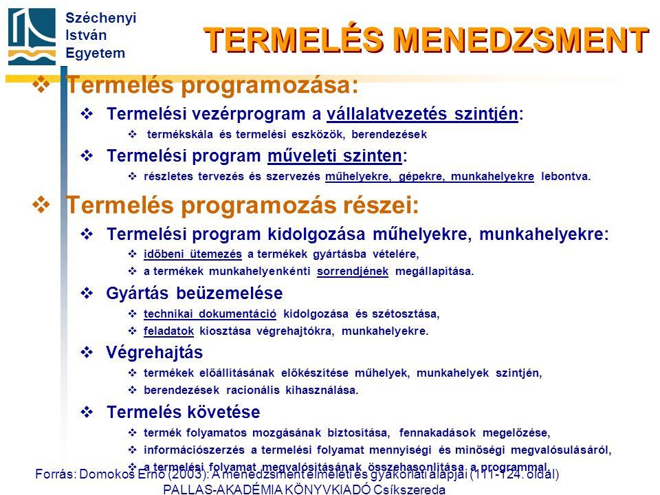 Széchenyi István Egyetem Forrás: Domokos Ernő (2003): A menedzsment elméleti és gyakorlati alapjai (111-124. oldal) PALLAS-AKADÉMIA KÖNYVKIADÓ Csíksze