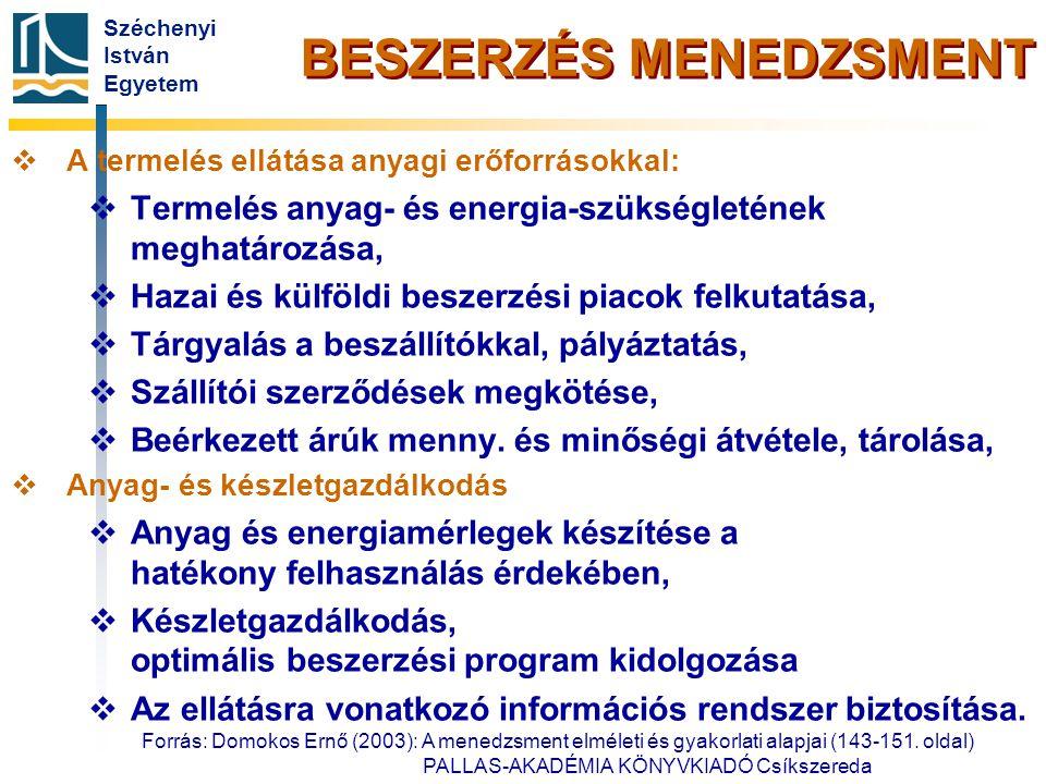 Széchenyi István Egyetem Forrás: Domokos Ernő (2003): A menedzsment elméleti és gyakorlati alapjai (143-151. oldal) PALLAS-AKADÉMIA KÖNYVKIADÓ Csíksze