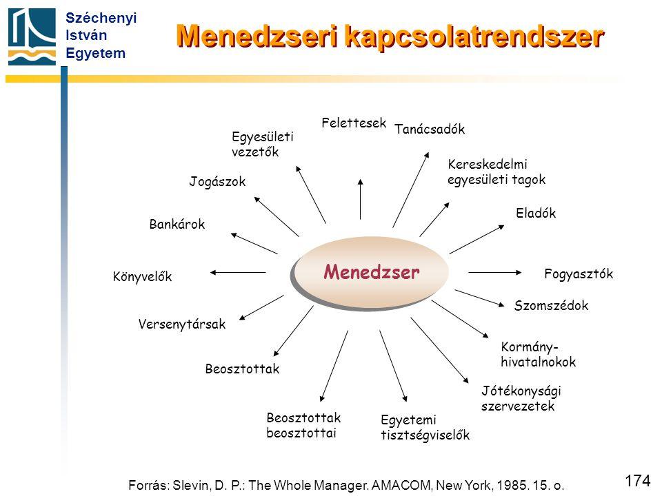 Széchenyi István Egyetem 174 Bankárok Kereskedelmi egyesületi tagok Jogászok Egyesületi vezetők Felettesek Tanácsadók Eladók Fogyasztók Szomszédok Kön