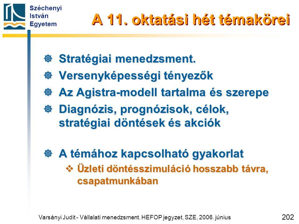 Széchenyi István Egyetem 202 A 11. oktatási hét témakörei  Stratégiai menedzsment.  Versenyképességi tényezők  Az Agistra-modell tartalma és szerep