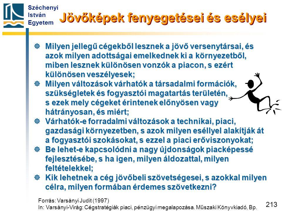 Széchenyi István Egyetem 213 Jövőképek fenyegetései és esélyei  Milyen jellegű cégekből lesznek a jövő versenytársai, és azok milyen adottságai emelk