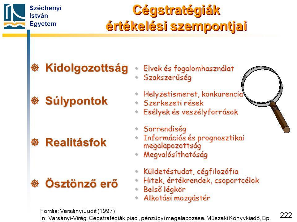 Széchenyi István Egyetem 222 Cégstratégiák értékelési szempontjai KKKKidolgozottság SSSSúlypontok RRRRealitásfok ÖÖÖÖsztönző erő wElve