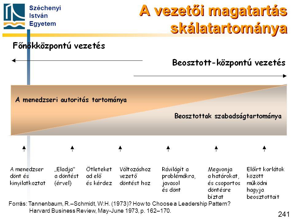 Széchenyi István Egyetem 241 A vezetői magatartás skálatartománya Forrás: Tannenbaum, R.–Schmidt, W:H. (1973)? How to Choose a Leadership Pattern? Har