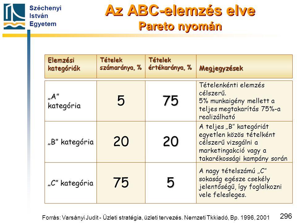 """Széchenyi István Egyetem 296 Az ABC-elemzés elve Pareto nyomán Elemzési kategóriák """"A"""" kategória """"B"""" kategória """"C"""" kategória Tételek számaránya, % 5 2"""