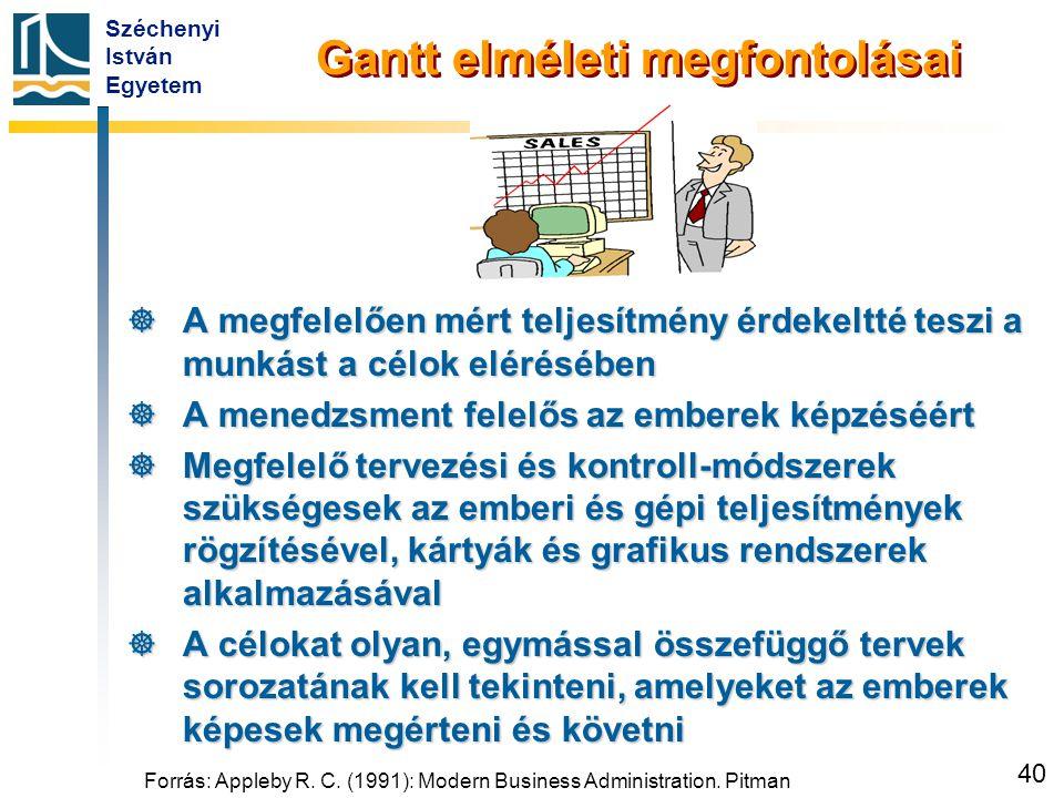 Széchenyi István Egyetem 40 Gantt elméleti megfontolásai  A megfelelően mért teljesítmény érdekeltté teszi a munkást a célok elérésében  A menedzsme