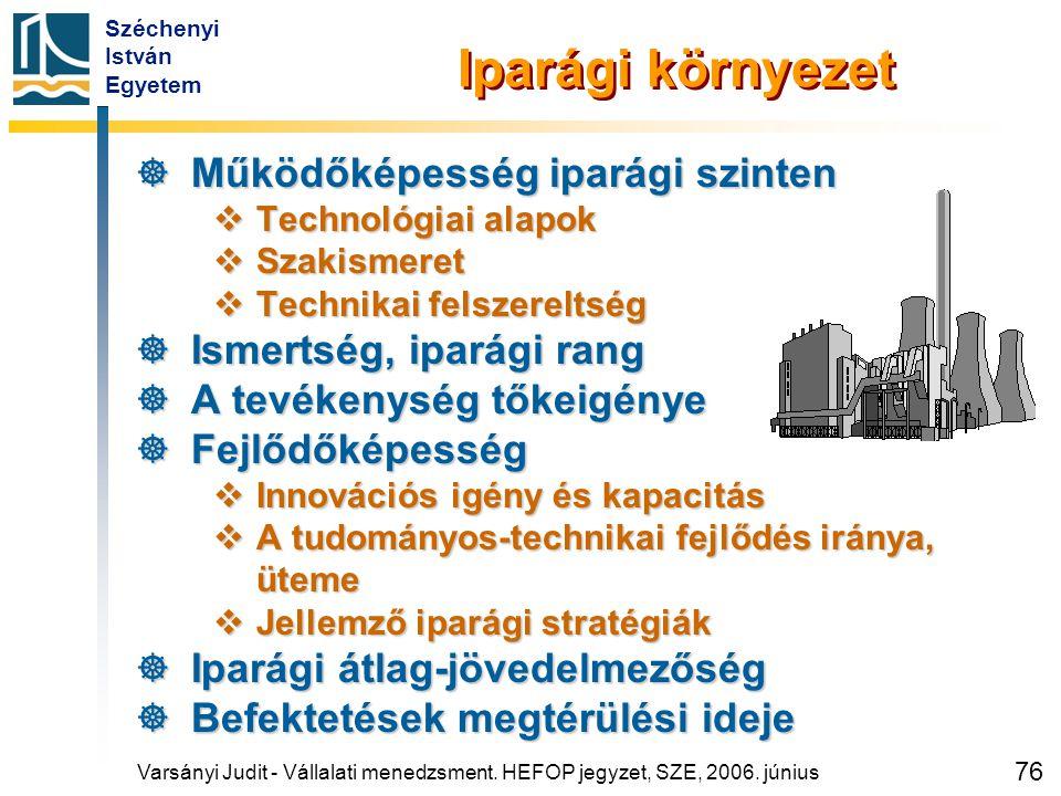 Széchenyi István Egyetem 76 Iparági környezet  Működőképesség iparági szinten  Technológiai alapok  Szakismeret  Technikai felszereltség  Ismerts