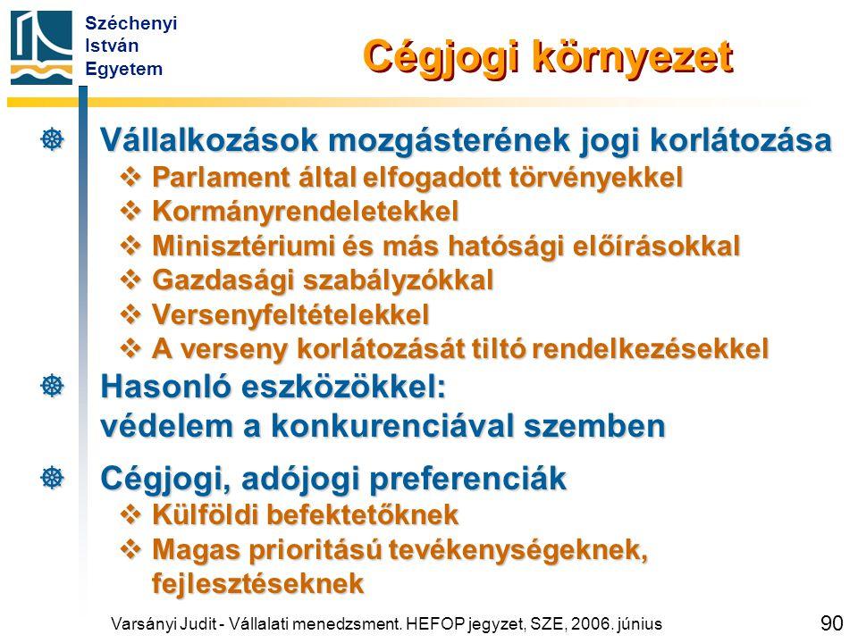 Széchenyi István Egyetem 90 Cégjogi környezet  Vállalkozások mozgásterének jogi korlátozása  Parlament által elfogadott törvényekkel  Kormányrendel