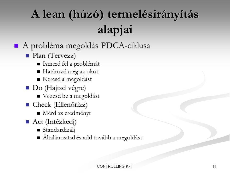 11CONTROLLING KFT A lean (húzó) termelésirányítás alapjai  A probléma megoldás PDCA-ciklusa  Plan (Tervezz)  Ismerd fel a problémát  Határozd meg